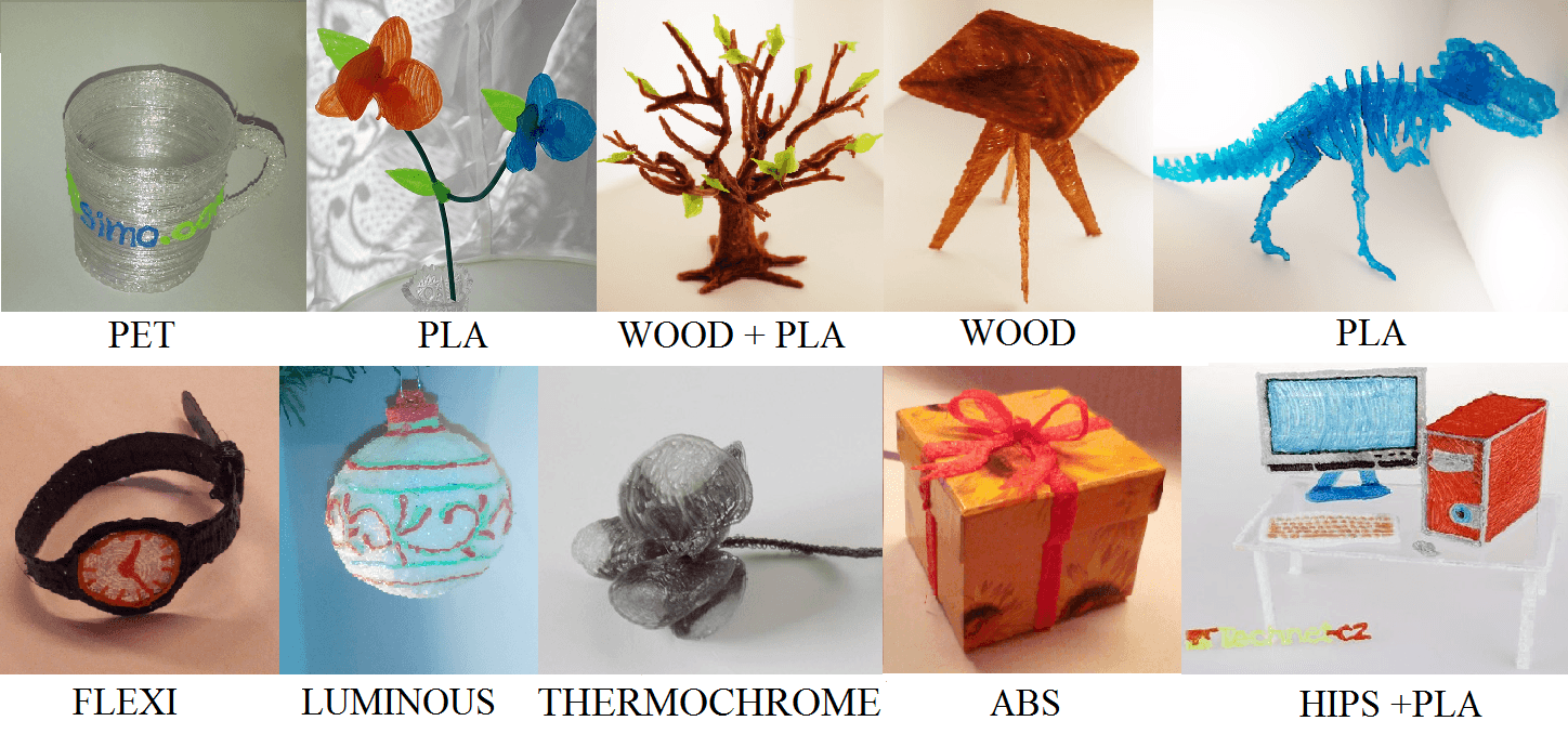 Types of 3d printing materials used in 3d printing