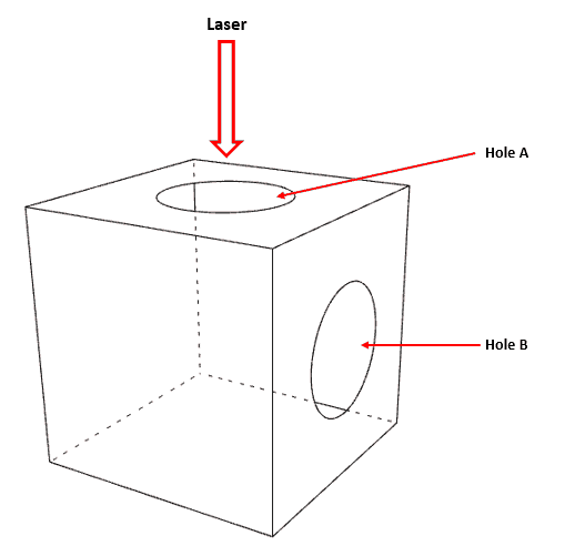Why do Holes And Cavities Come Cut Undersized in 3D Printing?